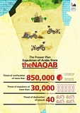 Prawer Plan: Ethnic Cleansing of the Naqab Bedouin